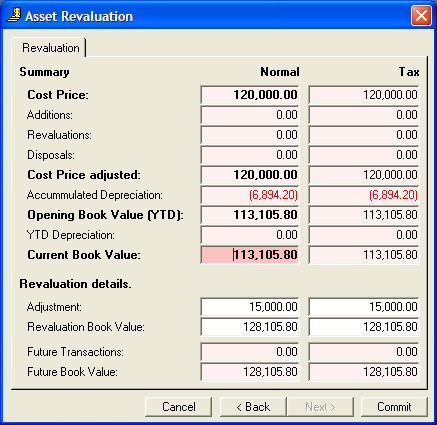 emPOWER Fixed Assets, RevaluationSdump